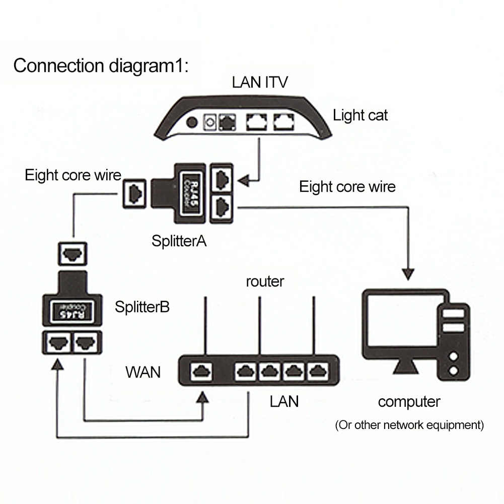 hight resolution of detail feedback questions about 1 pair black rj45 splitter adapter 11 pair black rj45 splitter adapter