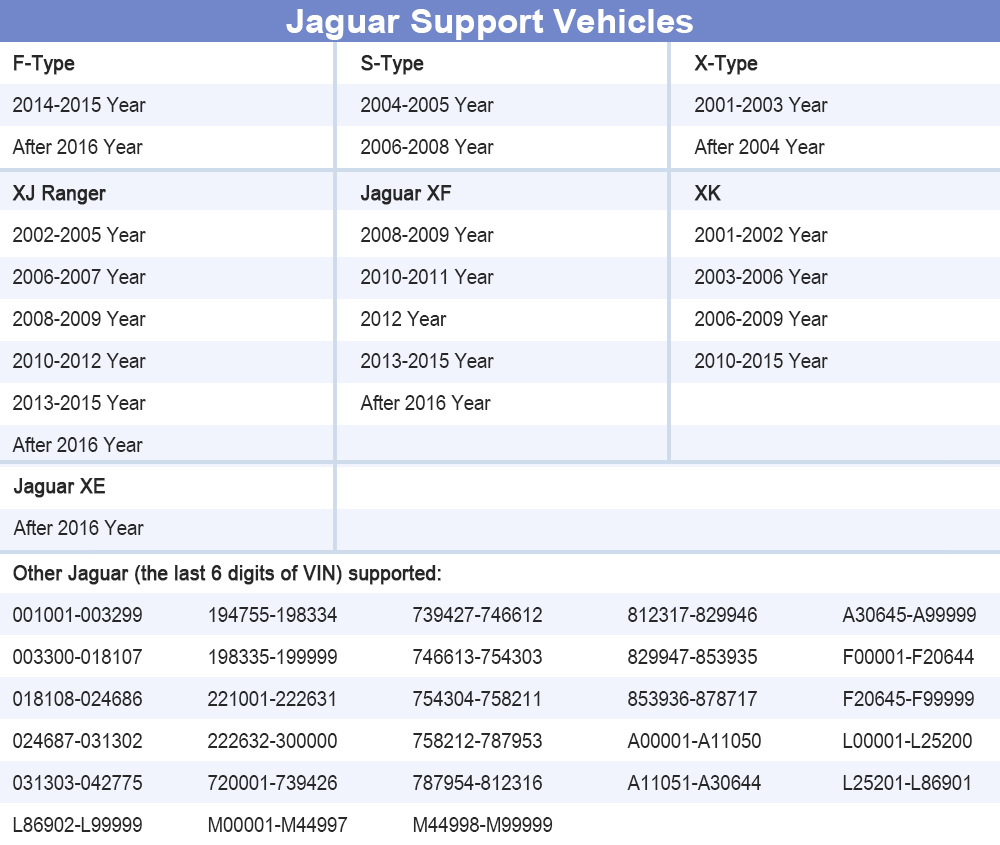 Jaguar Support Vehicles