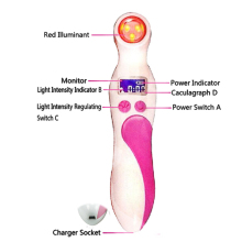 Breast self examination device for the breast exam , check and