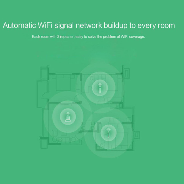 300Mbps Wireless Wi-Fi Repeater