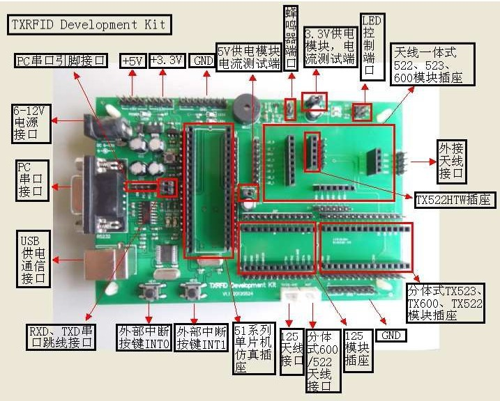 TX522BT TXRFID Embedded High Frequency Induction RF Read And Write Module Development Test Board