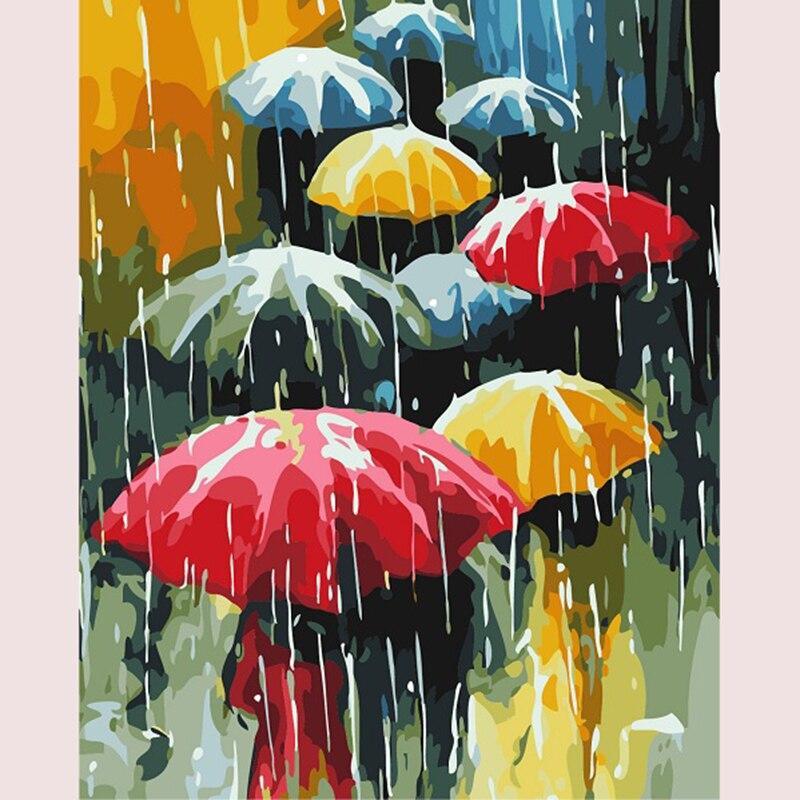 Popular Rain Umbrella Pictures Buy Cheap Rain Umbrella