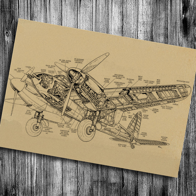 Civil aircraft exploded view Vintage craft Paper Living Room vintage ...
