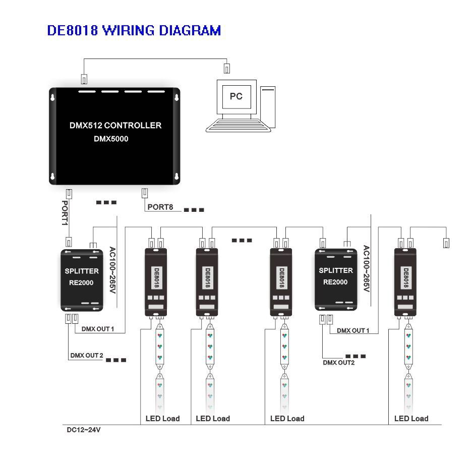 Free Shipping Dmx512 Decoder Led Driver 3 Channels Rgb Controller Wiring Diagram Get Image About Input Dc12 24v Constant Voltage Modelde8018 In Controlers From Lights Lighting On