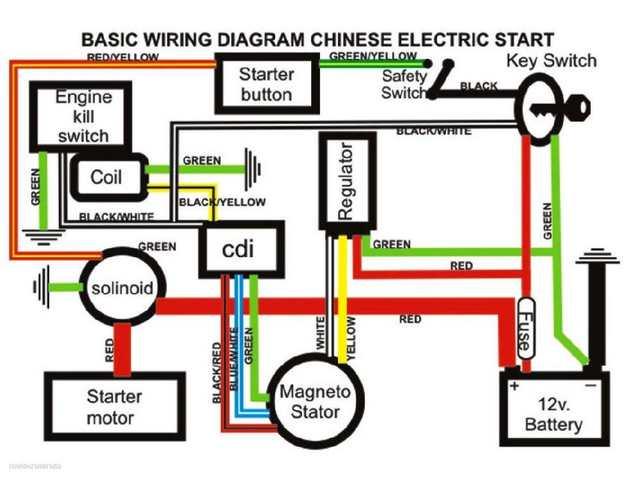 atv 50 wiring diagram lumiparty for 50 70 90 110cc atv quad gokart full electrics wire  110cc atv quad gokart full electrics