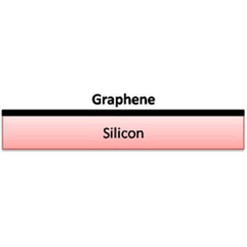 CVD Graphene on Si 2.5cmx2.5cm  CVD Graphene on Si 2.5cmx2.5cm