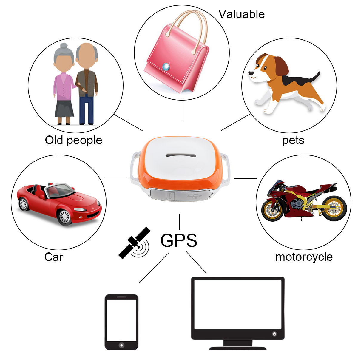 GT011 Waterproof Mini GPS Tracker Locator with WIFI GSM GPRS Tracker for Pets Cats Dogs in GPS Trackers from Automobiles Motorcycles