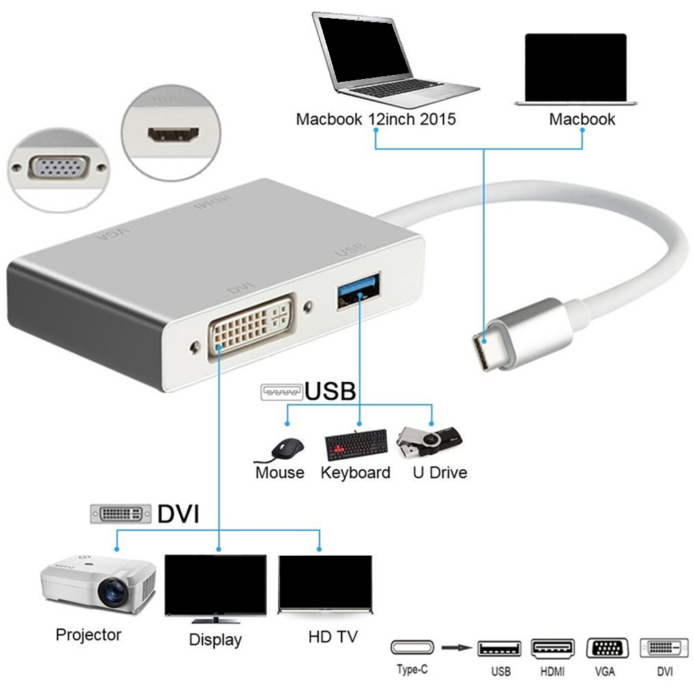 USB-C (Type C) <font><b>to</b></font> HDMI <font><b>DVI</b></font> 4K <font><b>VGA</b></font> Multilport <font><b>Adaptor</b></font> Converter with USB 3.0 image