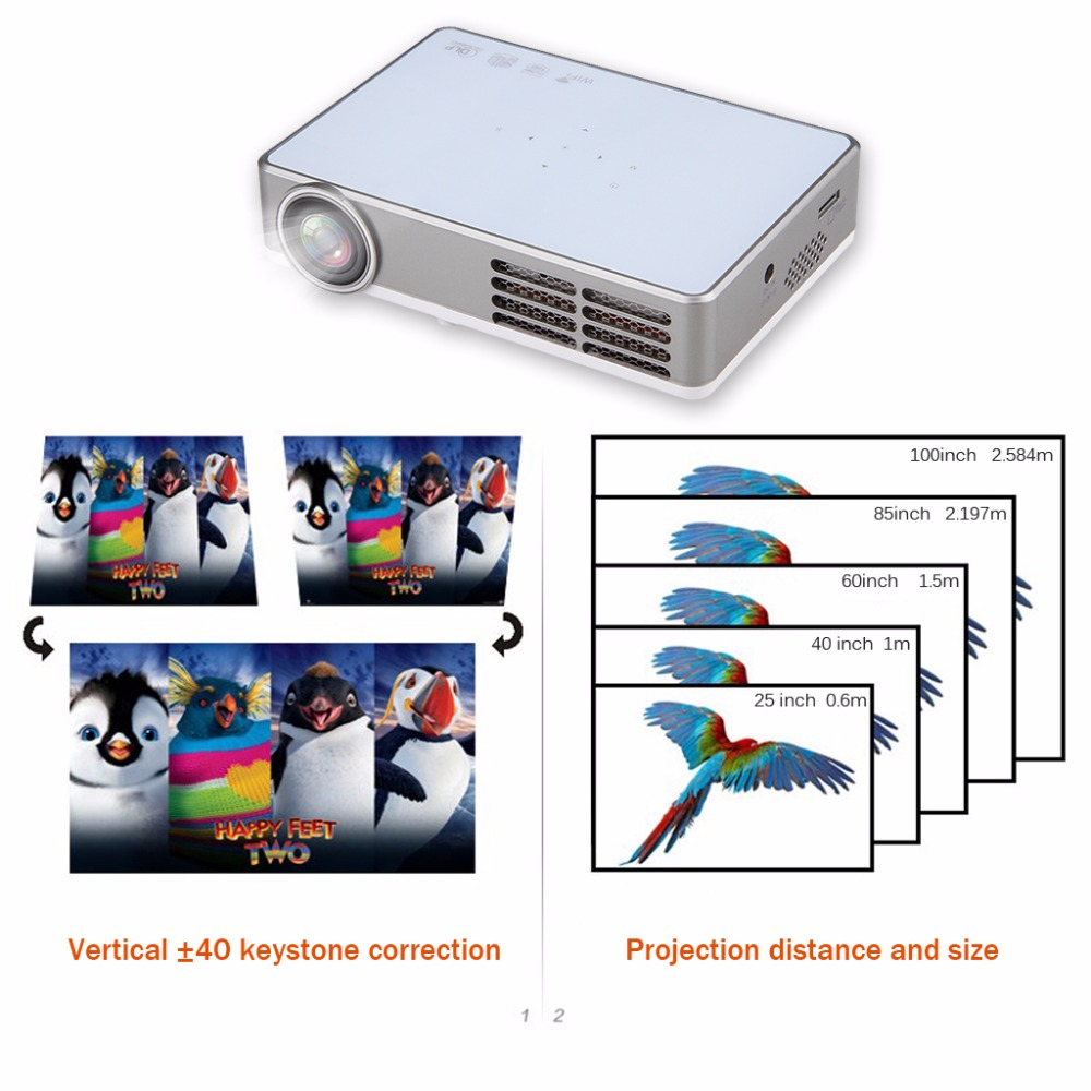 Excelvan LED9 Portable WiFi Mini Projector Android4.4 LED DLP Projector With  ( (4)