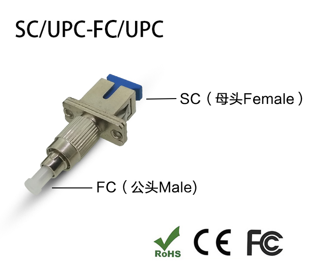 SC Female To FC Male Fiber Optic Adapter Optical Adaptor Optical Power Meter Visual Fault Locator