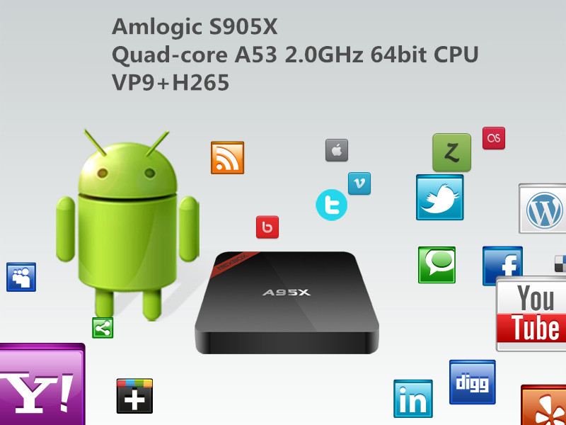 android 6.0 TV Box (1)