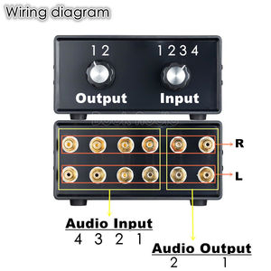 Image 5 - Nobsound Mini HiFi Stereo 4 IN 2 OUT RCA Audio Signal Splitter / Switcher Selector Passive Preamp