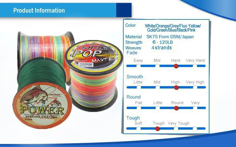 cheap fishing line