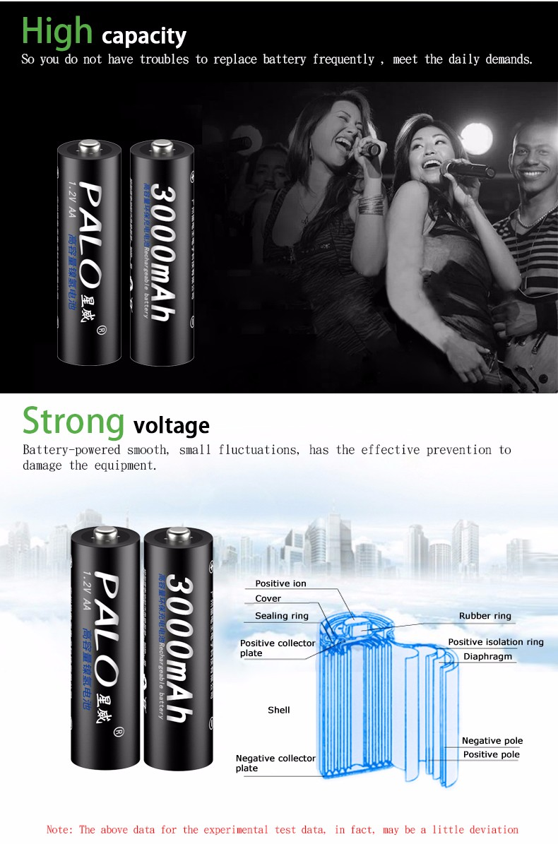 China battery rechargeable Suppliers