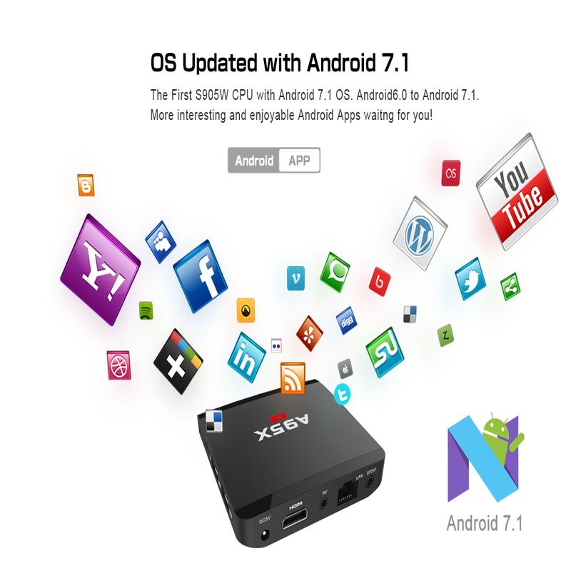 Vontar A95X R1 Android 7 1 TV Box 2G/16G 1G/8G Quadcore A95X R1 S905W Smart  Set top box Media Player H 265 Miracast Airplay DLNA