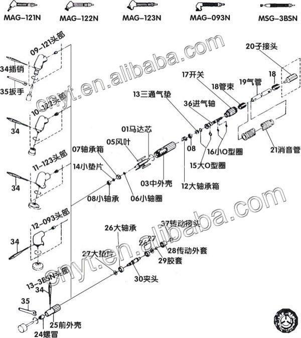 startrite bandsaw wiring diagram