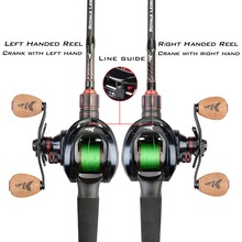 KastKing Spartacus Baitcasting High Speed Fishing Reel