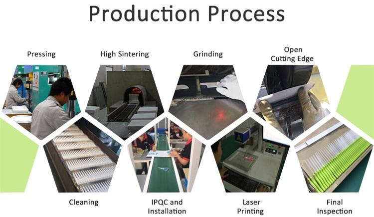 Middia Production Process