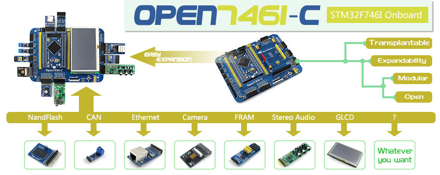 STM32F746IGT6 development board