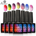 Saviland 1pcs Temperature Change Colour Uv Gel Lacquer Long Lasting Mood Chameleon Changing Thermo Colors Nail Gel