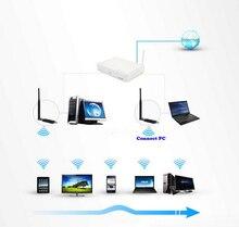 Pc, сетевой мбит бесплатная tablet wi-fi доставка android беспроводной карты адаптер