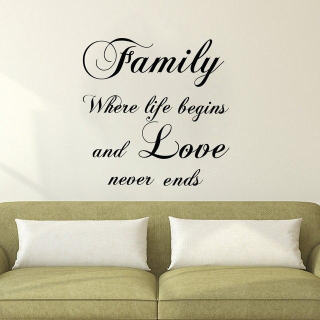 Wall decor vinyl sayings