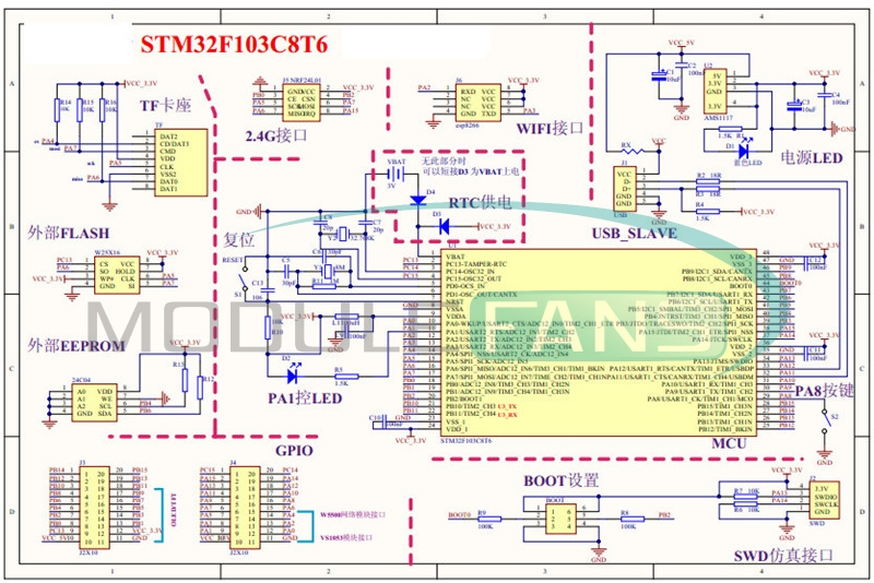 STM32 ARM Mini system Development Board