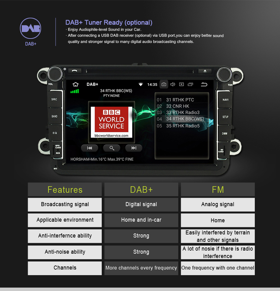 Sale Octa-Core Android 8.0 CAR DVD Player for SEAT LEON 2013-2014 17