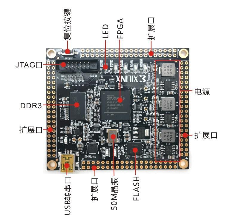 XILINX FPGA Core Board XC6SLX16 Development Board DDR3
