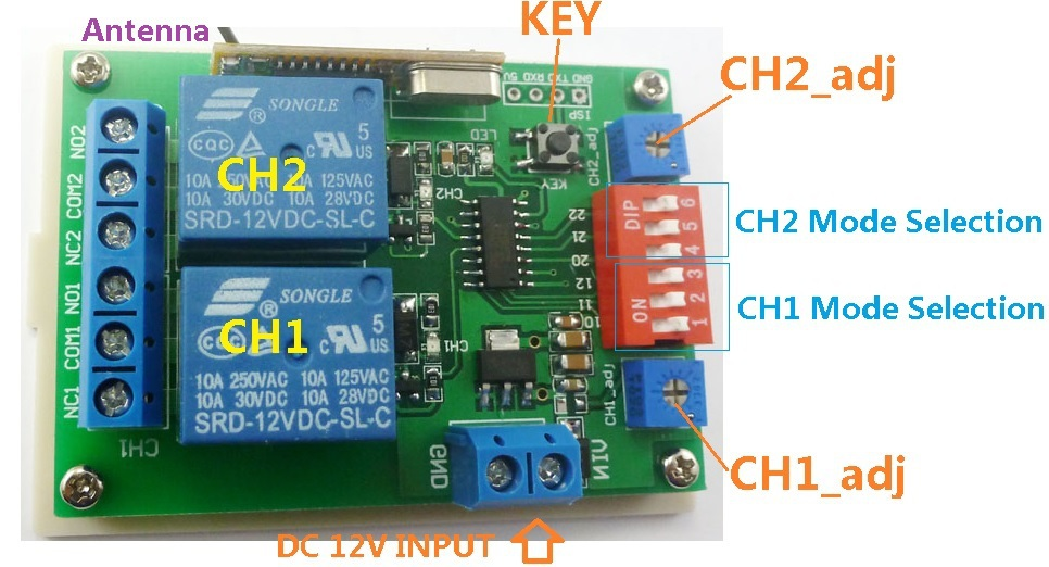 433m Dc 12v 2 Channel Multifunction Wireless Controller
