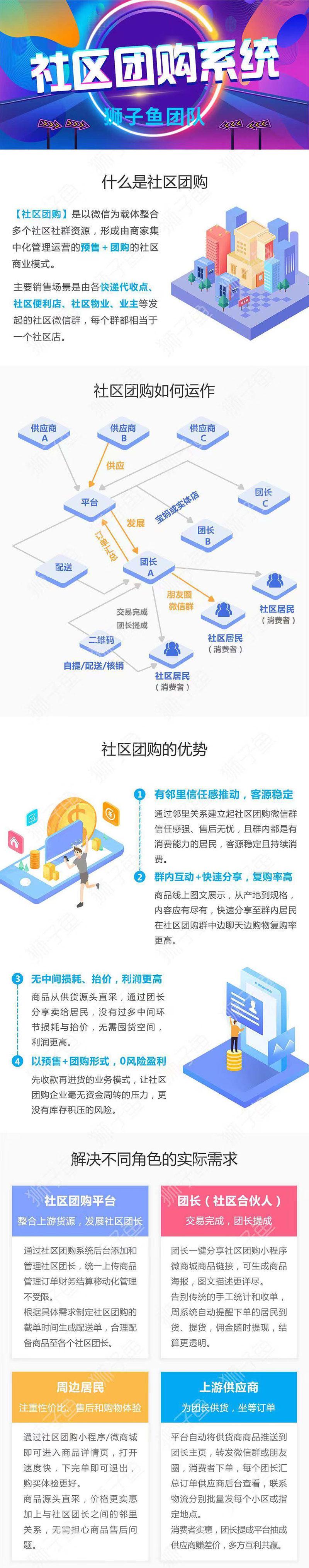狮子鱼社区团购小程序V4.9.0 前端+后端【微擎小程序源码】