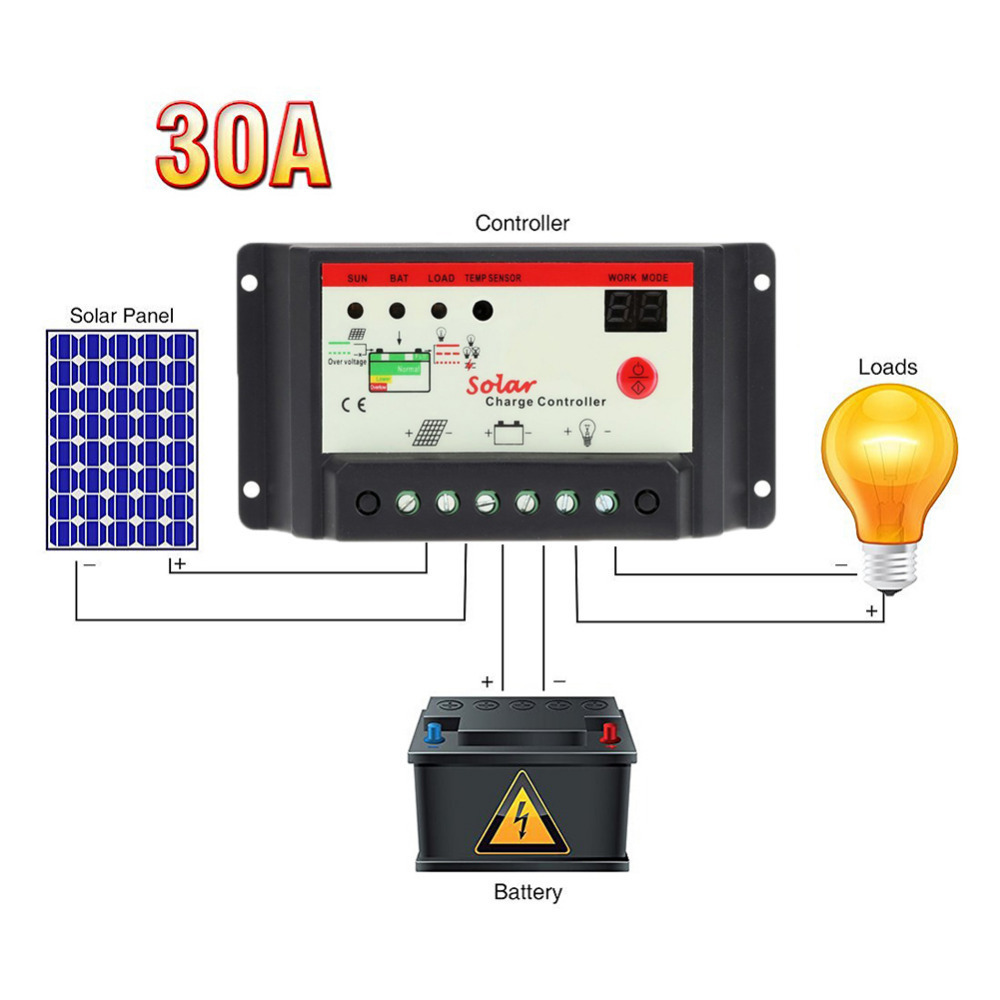 New Arrival Solar Charger LED Tensione 10A 20A 30A 12 V/24 V PWM Controller Battery Cell Photographic Lamp Panel Chargers