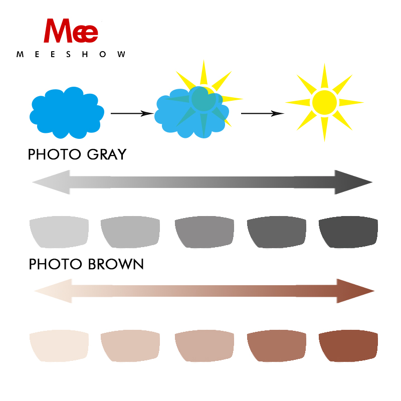 1 Photochrome 67 Objektiv 61 1 56 Linsen Sonnenbrille Rezept Uv400 Multifocus 1 Hyperopie Myopie Progressive qSAwTxB