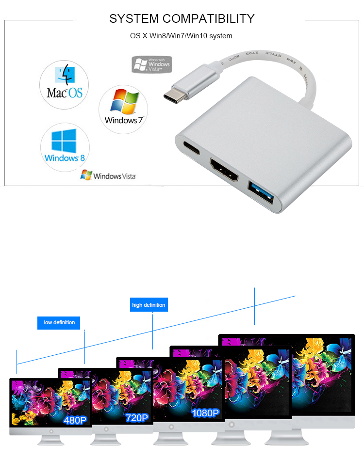 9 3-in-1 Aluminum USB 3.1 Type C to 4K2K HDMI USB 3.0 TypeC Adapter Type-C Adapter Converter Cable for Apple Macbook and Google