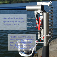 [Shipping from Russia] 2.1m 2.4m 2.7m 3.0m Telescopic Adjustable Automatic FPR Fishing Rod (Without Reel) Fishing Tackle Pole
