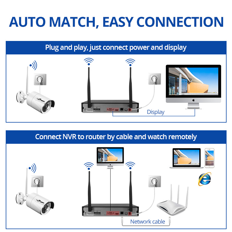 Image 2 - Wetrans Security Camera System 8CH 1080P NVR Video Surveillance 4 Wifi Cameras with HDD 2MP HD Outdoor Home Wireless CCTV Kit-in Surveillance System from Security & Protection