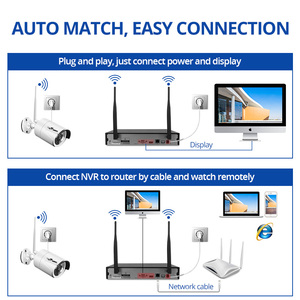 Image 2 - Wetrans Security Camera System 8CH 1080P NVR Video Surveillance 4 Wifi Cameras with HDD 2MP HD Outdoor Home Wireless CCTV Kit