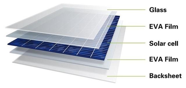 550MM * 5M PV Solar Cells EVA Film Sheet For Home Photovoltaic Solar Panel Encapsulation