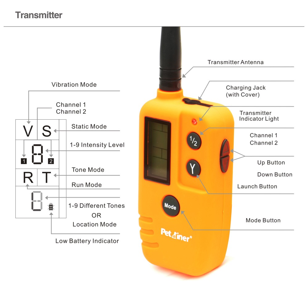 PET910 Extra Remote Transmitter-in Training Collars from Home & Garden