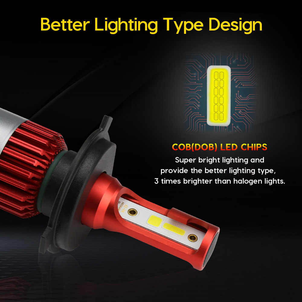 Zdatt Car Headlight Mini H4 LED 80W 10000Lm H7 H11 H8 9005 HB3 9006 Bulb Light 6000K DOB 12V 24V LED Auto Lamp Car Headlamp