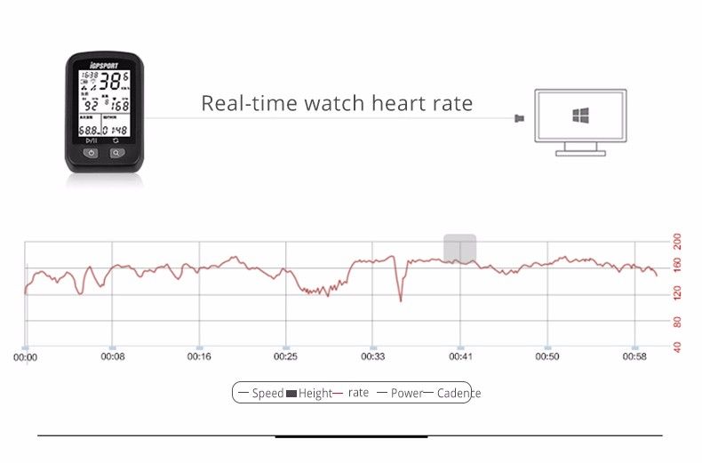 Igpsport Ant Gps Cycle Wireles Computer Cadence Speed