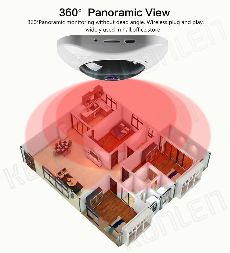 360° Panoramic IP Camera 02