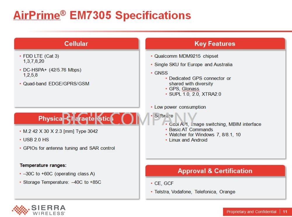 Huawei E8372h 608 Linux
