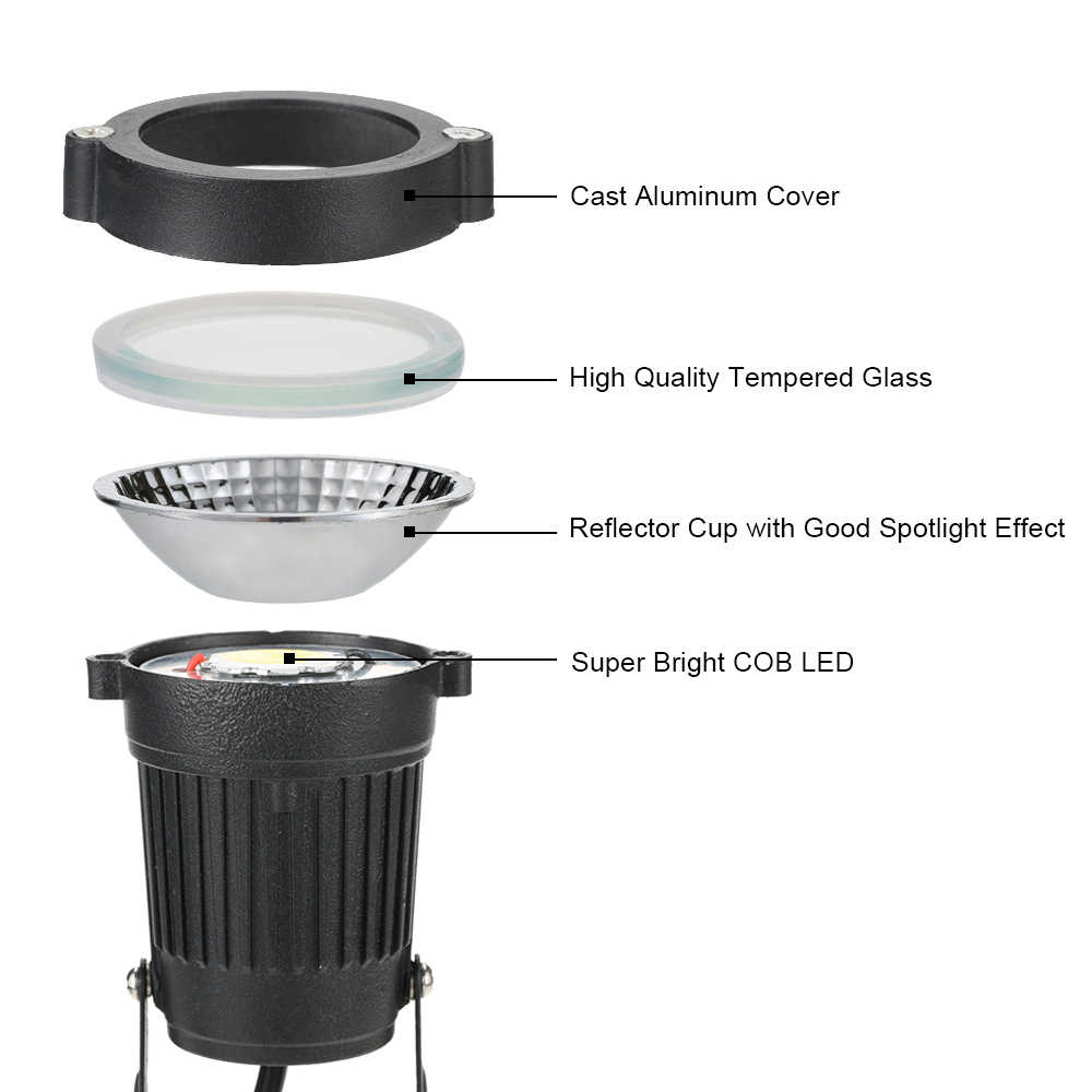 3 5 7W COB LED Gazon Lamp DC12-24V Outdoor Landschap Licht Spot Light IP65 Waterdichte Tuin Patio Yard Binnenplaats path