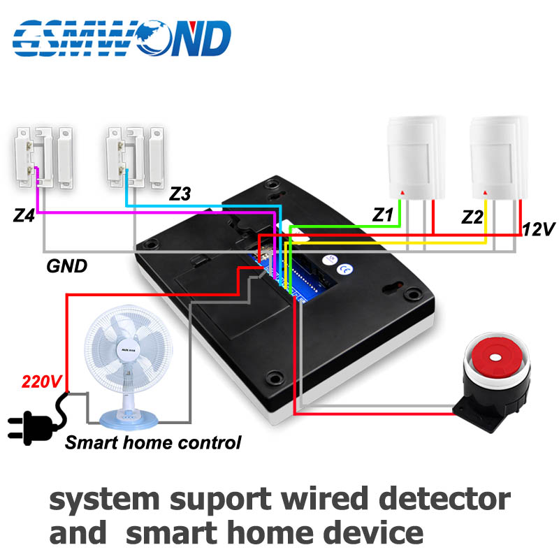 Image 4 - Home Burglar Security PSTN & GSM Alarm System 850/900/1800/1900 Wireless Signaling English / Russian / Spanish / French/Italian-in Alarm System Kits from Security & Protection