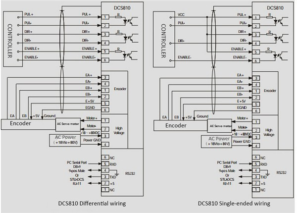 DCS810+DCM50202-02D-1000-wiring
