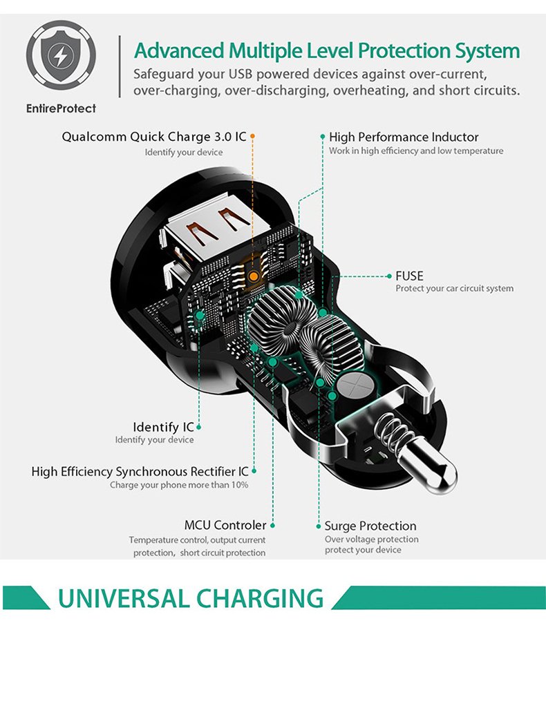 Szzafy Qualcomm Certified Quick Charge 30 Qc20 1 Port Usb Car Cell Phone Charger Circuit Further Diagram Getsubject Aeproduct