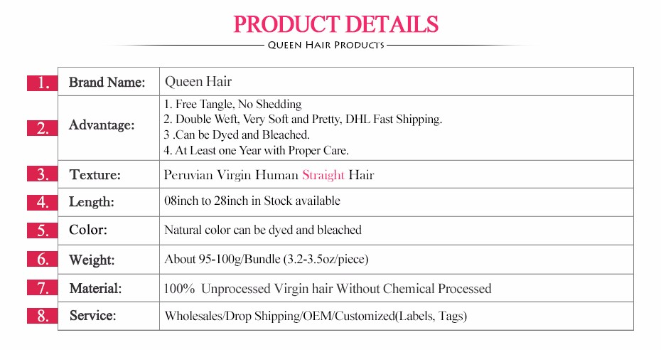 Products-ST