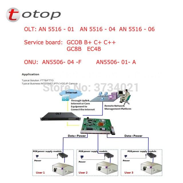 GCOB con 16 puerto C + SFP módulos fiberhome olt GPON EPON OLT AN5516-01/AN5516-04/AN556-06