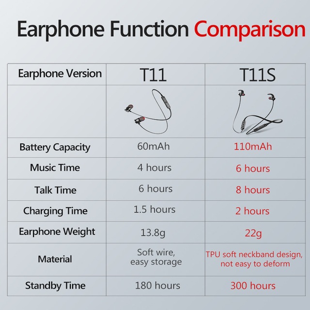 Bluetooth Headphones AWEI T11 Earphone Headset 3D Bass With Mic 4